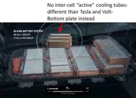 Tesla Battery Cooling Battery Cooling System In The Bolt Ev Chevrolet Bolt Ev