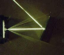 Reflecting Light by L O Submod 1 Obj 2