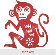 new year monkey lucky numbers year of the monkey 2016 zodiac luck personality