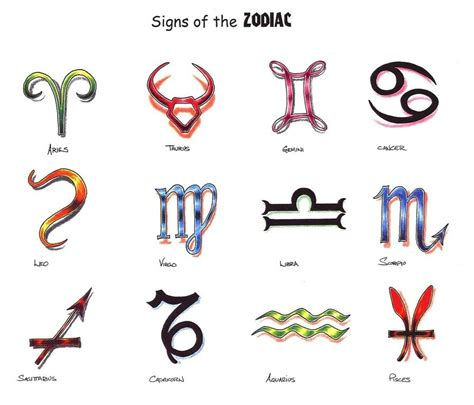 zodiac tattoos