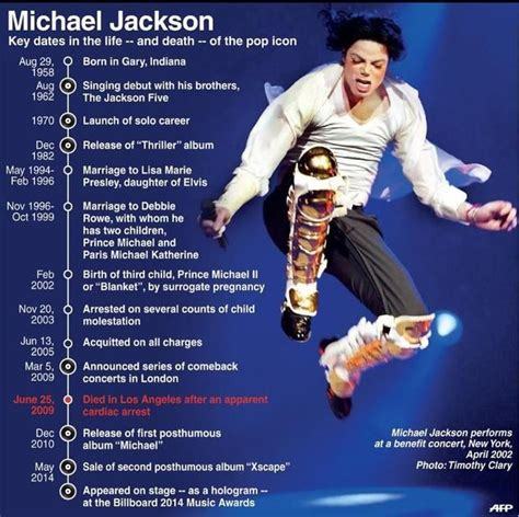 biography of michael jackson death jackson fans from around world recall icon 5 years on