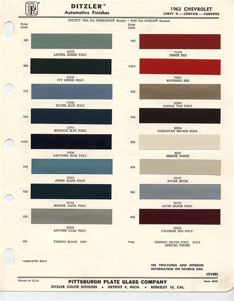 1963 chevrolet paint chips xframechevy