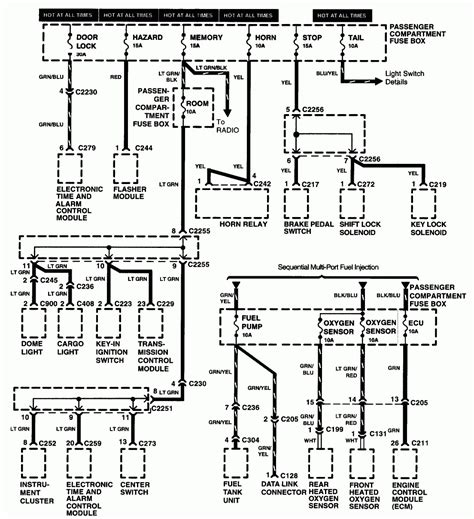 fuse box diagram for 2005 jaguar x type html