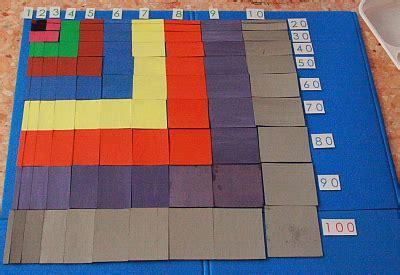 tavola di pitagora la tavola decanomio o tavola di pitagora montessori