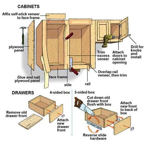 How To Build Cabinets For Kitchen Free Plans To Make Kitchen Cabinets Furnitureplans