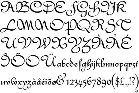 imagenes de letras goticas nombres tipos de letras goticas imagui