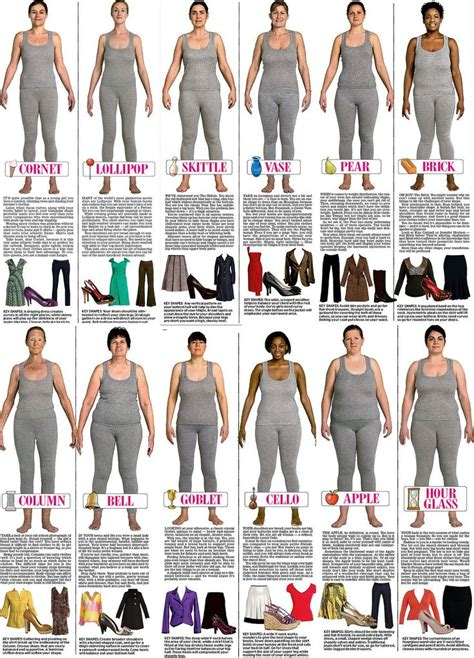 body types and shapes trinny and susannah reveal 12 women s body types which