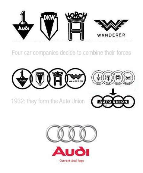 design evolution meaning a look at some car companies logos design evolution