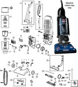 Bissell Vaccum Parts bissell vacuum parts getting familiar with the most significant ones vacuums air purifiers