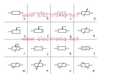 resistor symbol ieee resistor ieee vs iec 28 images symbols of different types of resistors ieee iec symbols of