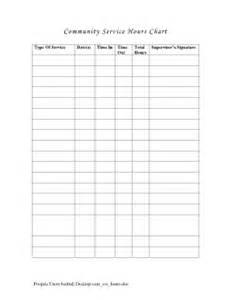 haccp plan template pdf pin haccp plan template pdf on