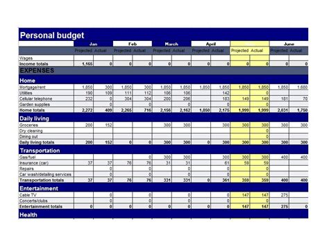 Living Budget Template 30 budget templates budget worksheets excel pdf
