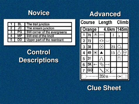 orienteering control card template image collections