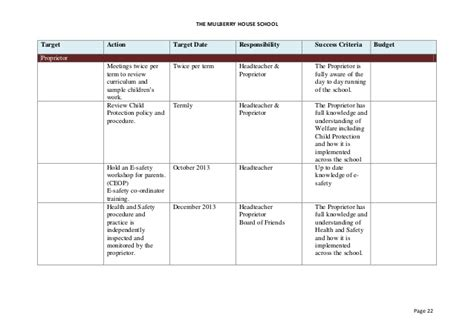 school improvement plan template uk school improvement plan 2013 2015