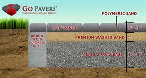 how to lay a paver patio get the best driveway pavers installation service go pavers