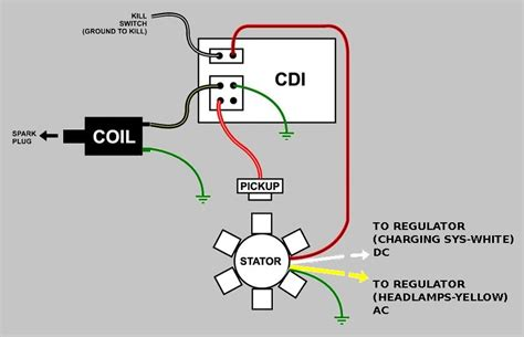 cdi wiring diagram efcaviation