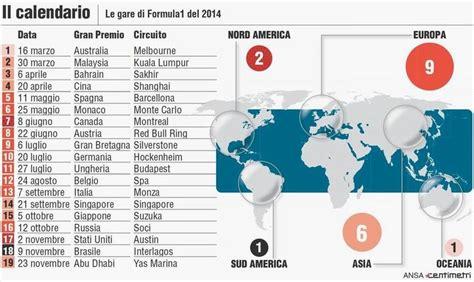 Calendario F1 2014 F1 2014 E La Belligea News Il Nuovo Magazine Di
