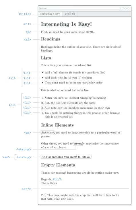 html and css 101 the essential beginner s guide to learning html coding essential coding books basic web pages tutorial html css is
