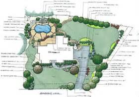 Landscape designers central connecticut birch hill