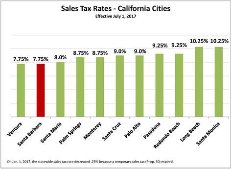 sales tax table 2017 california tax rates 2017 pdf