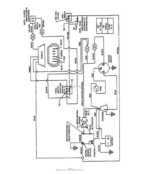 wiring diagrams for kohler engines wiring diagram for