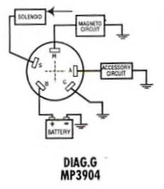 mercury push to choke ignition switch wiring push free printable wiring diagrams