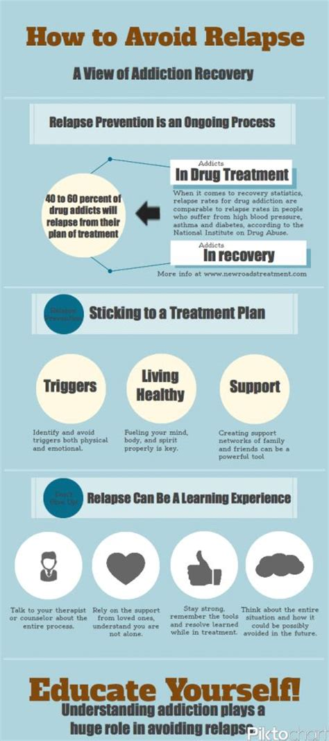 Term Psych Medication Detox California by 85 Best Counseling Images On Learning