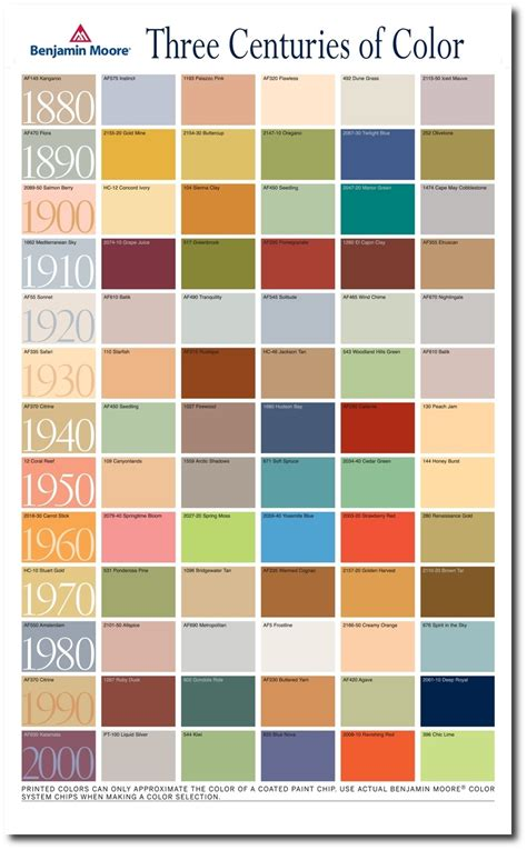 benjamin moore historical paint colors historic paint colors and palettes