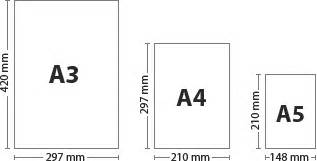 paper sizes and formats the difference between a4 and letter