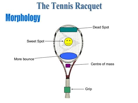 how to string a tennis racquet 13 steps with pictures physics of sports football and tennis