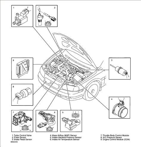 volvo s80 2 9 engine diagram
