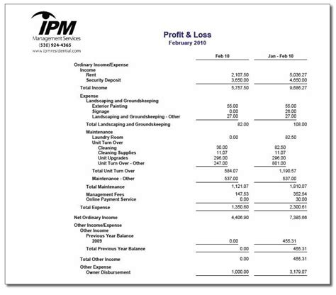 rental property income statement template fema gov profit and loss statement sle