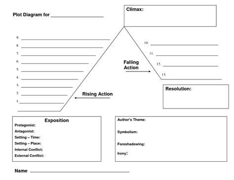 blank diagram template blank plot diagrams diagram site