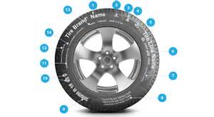 Car Tire Serial Number Faqs Tire Problems Michelin Us