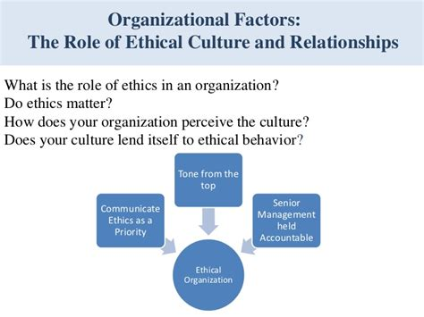 187 organizational culture s role in facebook s success ethical organizations