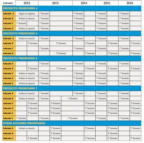 vencimiento coa 2015 cronograma para la presentaci 243 cronograma de