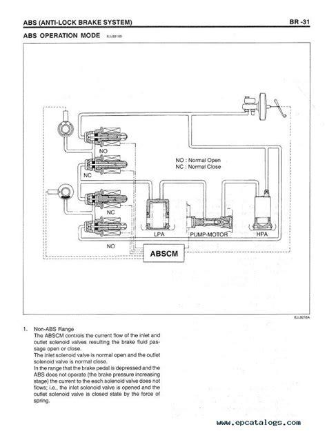 hummer h1 2000 service repair manual service manual 1994 hummer h1 workshop manual free service manual 1994 hummer h1 fuse box