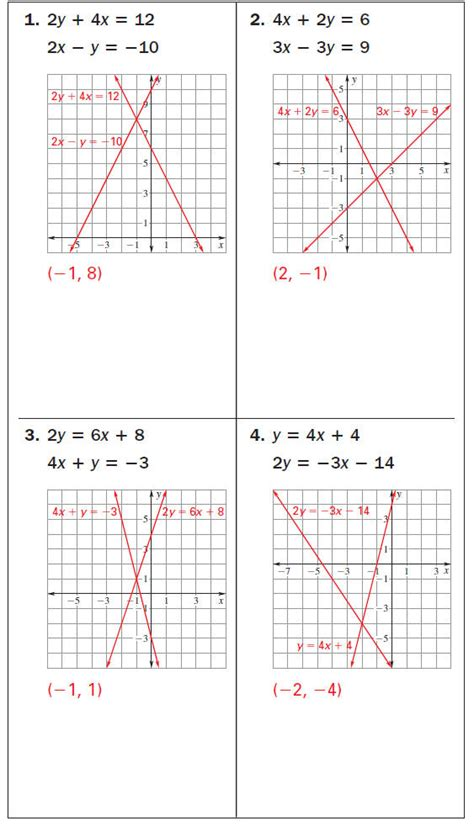 Solve Each System By Graphing Worksheet by Matelic Image Solve Each System By Graphing