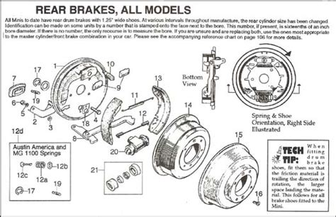 mini cooper s mk3 wiring diagram wiring diagram with