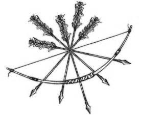 Arrow tattoo designs and symbolism