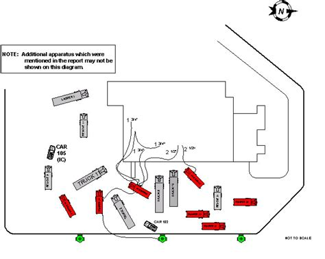 warehouse layout report fire fighter fatality investigation report f99 48 cdc niosh