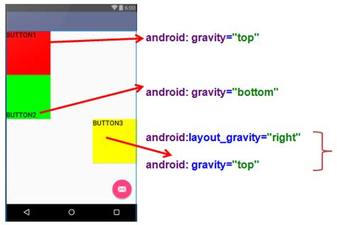 android layout gravity android gravity