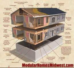 2 Story Modular Home Floor Plans by 2 Story Modular Home Floor Plans Two Story Mobile Home