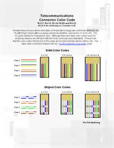 cat 5 wiring diagram for rj11 wiring diagram website