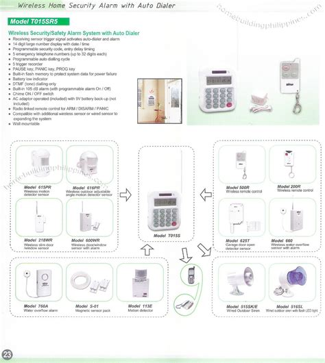 wall mountable wireless home security alarm philippines