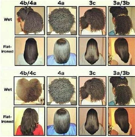 what type of hair do you use for poetic justice braids 4c hair talk about texture discrimination in the natural