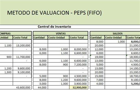 plantilla para inventarios personales 10 plantillas contables en excel para descargar gratis