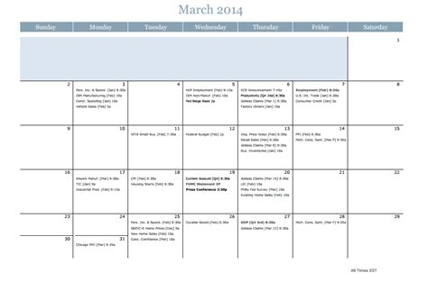 Economic Calendar Economic Calendar 2014 Traders Laboratory 17894