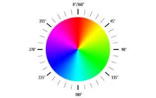 hsb color the hsb hls color model color models technical guides