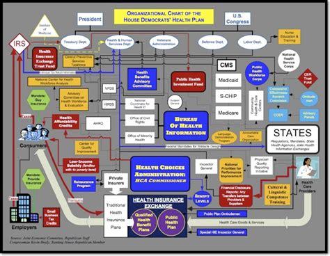 Medical Diagnosis Principal Diagnosis Medical Definition